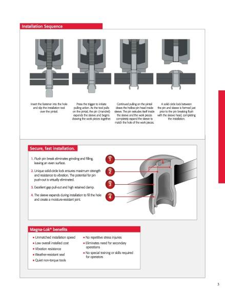 AFS_Magna-Lok_Brochure_081613